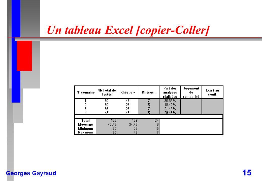 Un tableau Excel [copier-Coller]